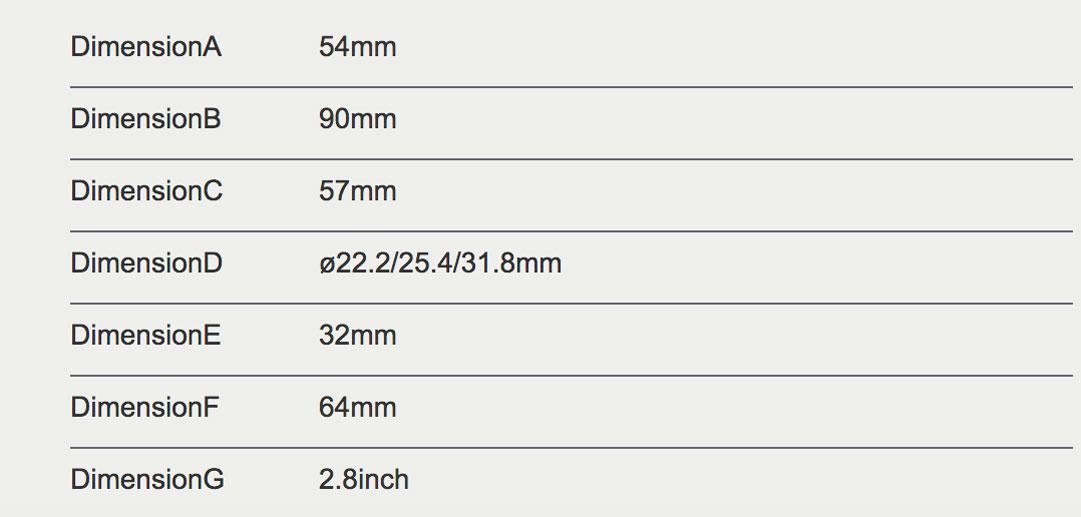 dimensions du display LED 810