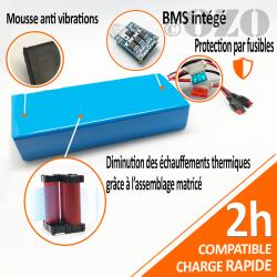48V 28Ah 1344Wh PVC Battery SANYO Lithium