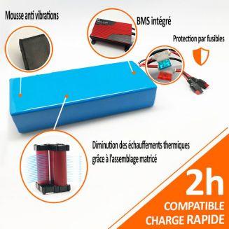 Batterie 72V 25Ah 1800Wh PVC SANYO Lithium