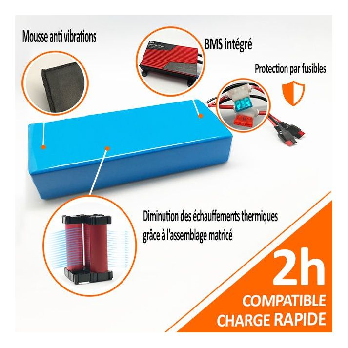 72V 21Ah 1512Wh PVC Battery SANYO Lithium