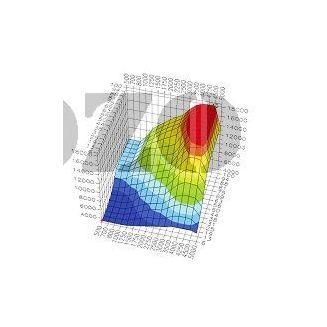 Cartographie pour moteur pédalier Ville/VTC/Route