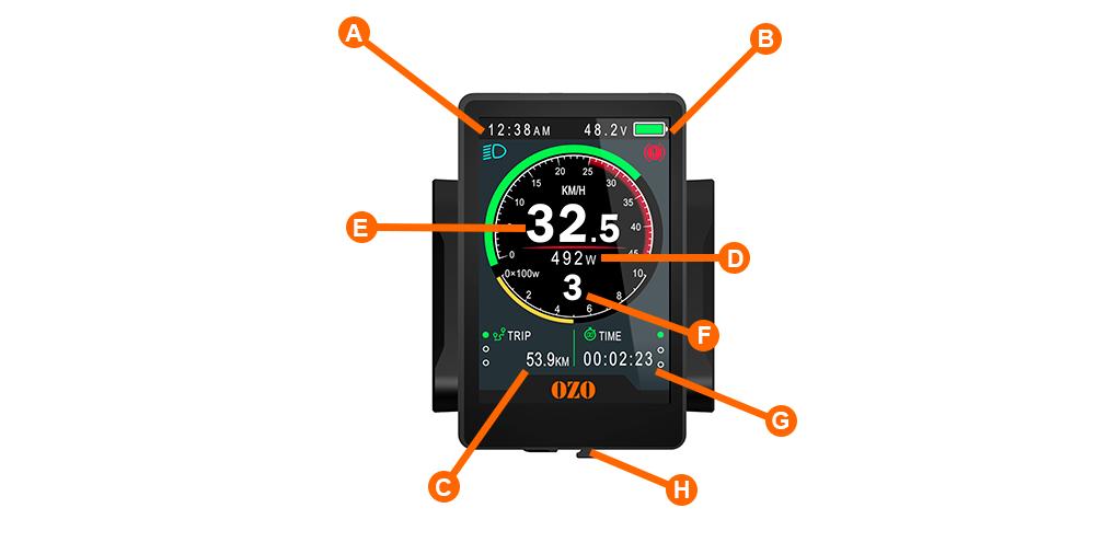 description display 860c